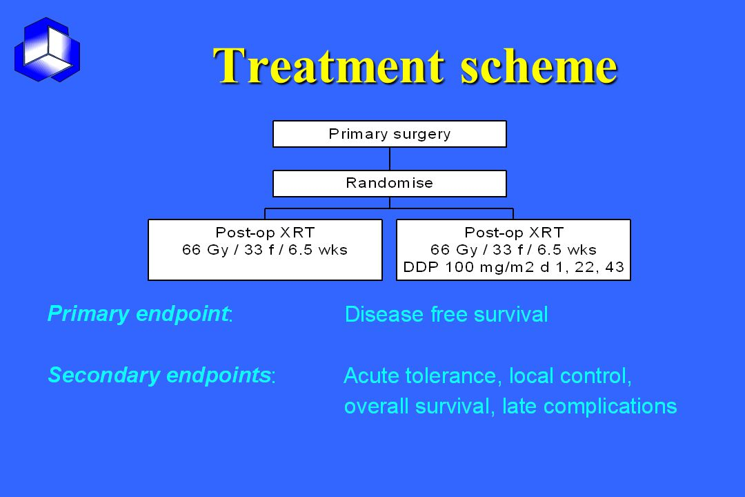 Treatment scheme