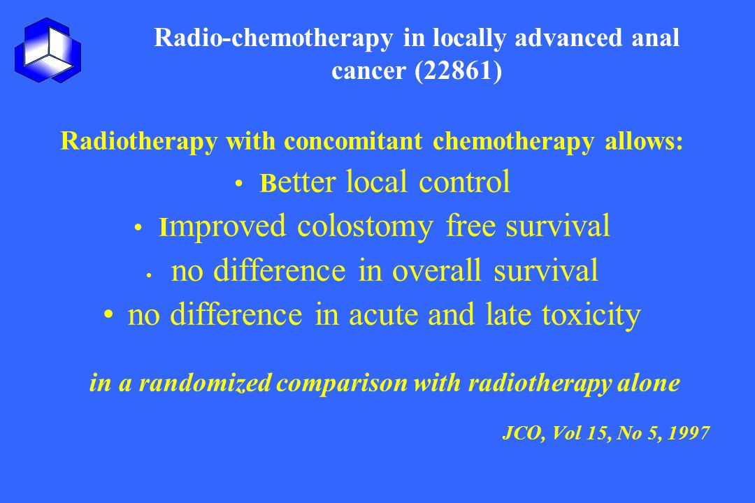 Radio-chemotherapy in locally advanced anal cancer (22861)