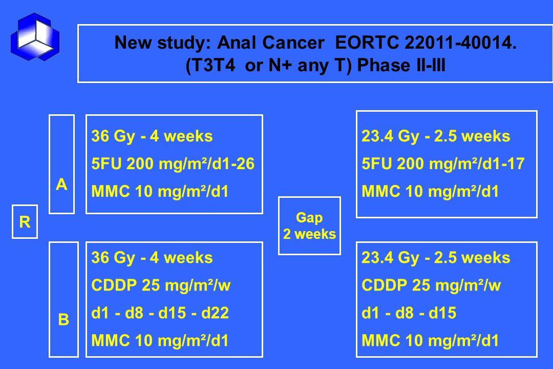 New study: Anal Cancer EORTC 22011-40014