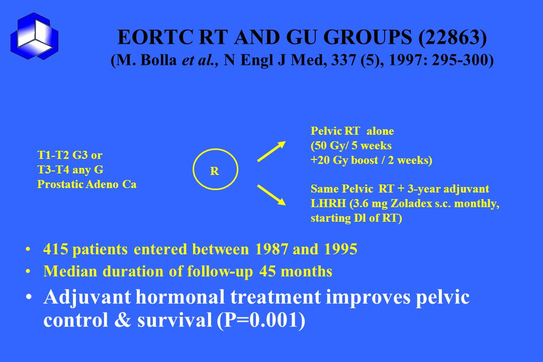 EORTC RT AND GU GROUPS (22863) (M. Bolla et al