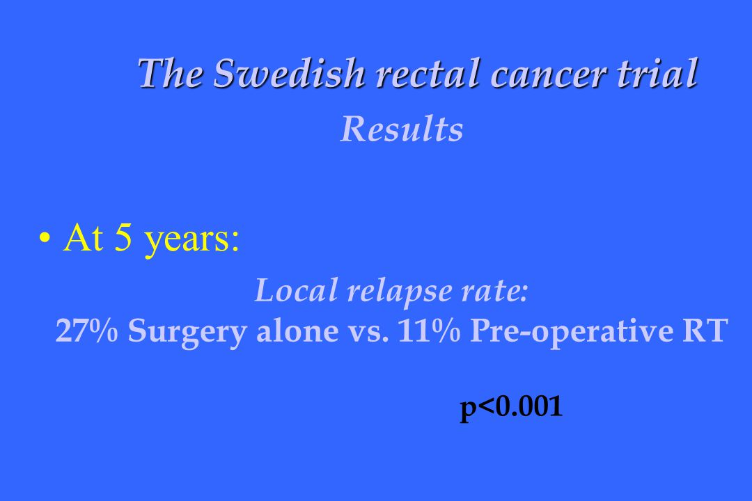 27% Surgery alone vs. 11% Pre-operative RT