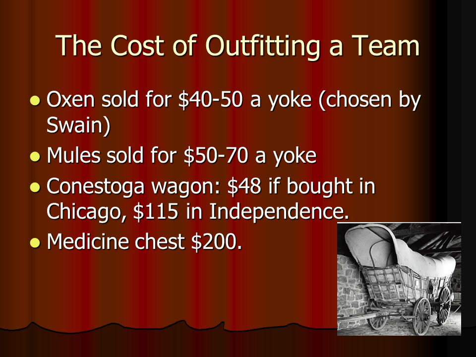 The Cost of Outfitting a Team