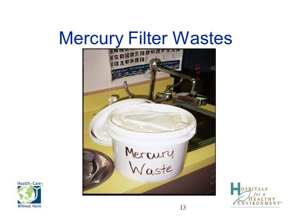 Mercury Filter Wastes