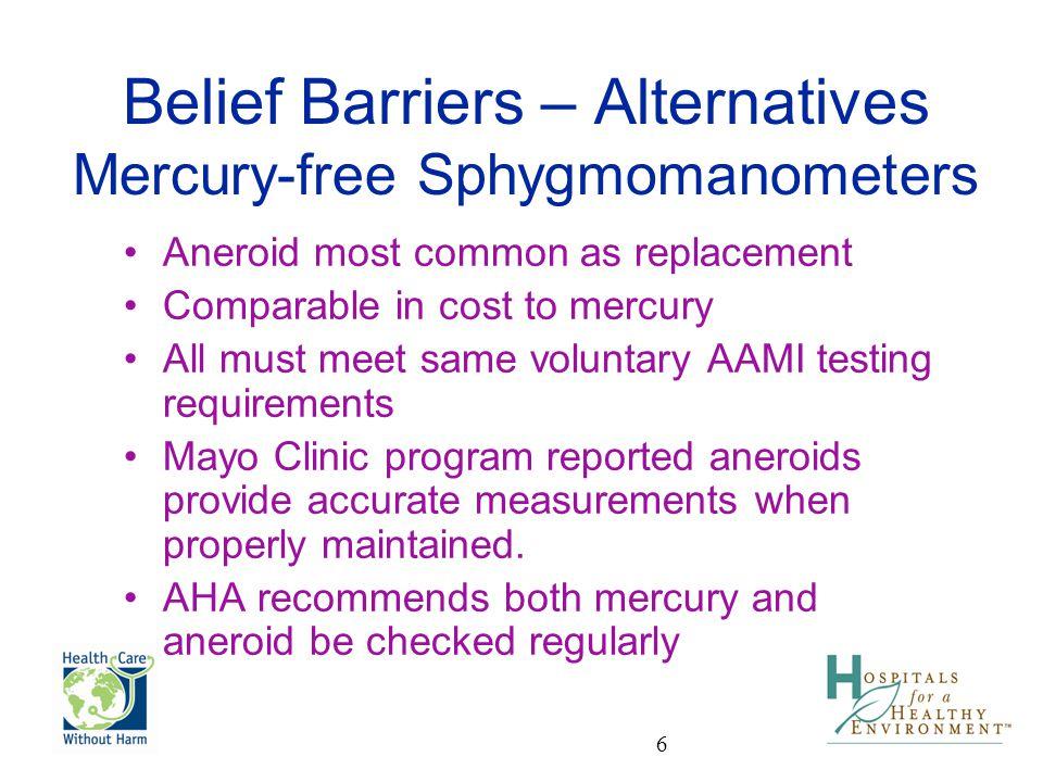 Belief Barriers – Alternatives Mercury-free Sphygmomanometers