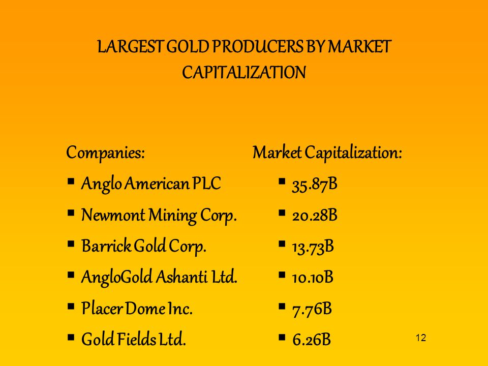 LARGEST GOLD PRODUCERS BY MARKET CAPITALIZATION
