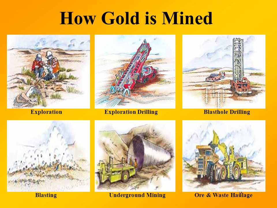 How Gold is Mined Exploration Exploration Drilling Blasthole Drilling