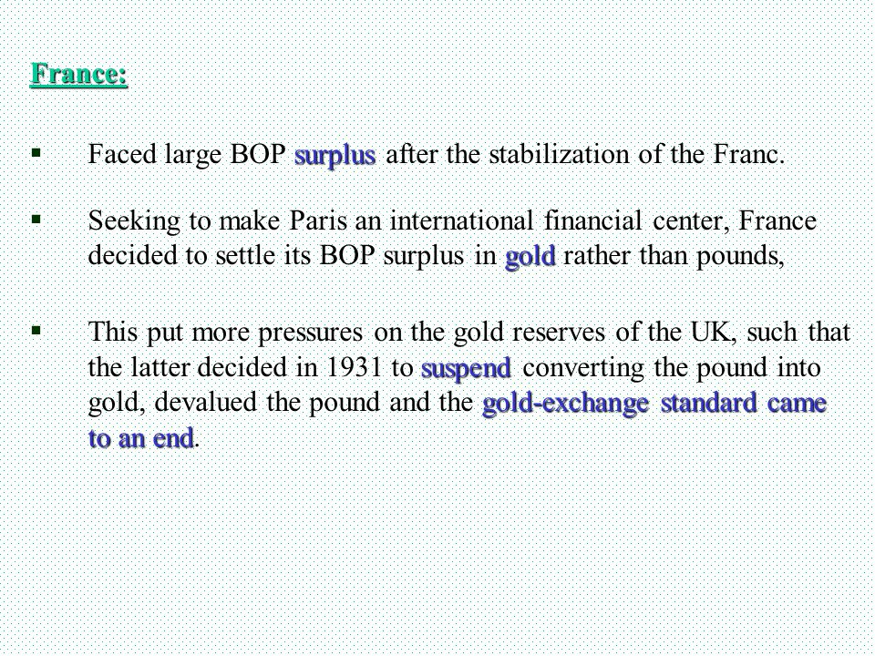 France: Faced large BOP surplus after the stabilization of the Franc.