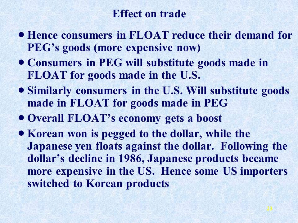 Effect on trade Hence consumers in FLOAT reduce their demand for PEG's goods (more expensive now)