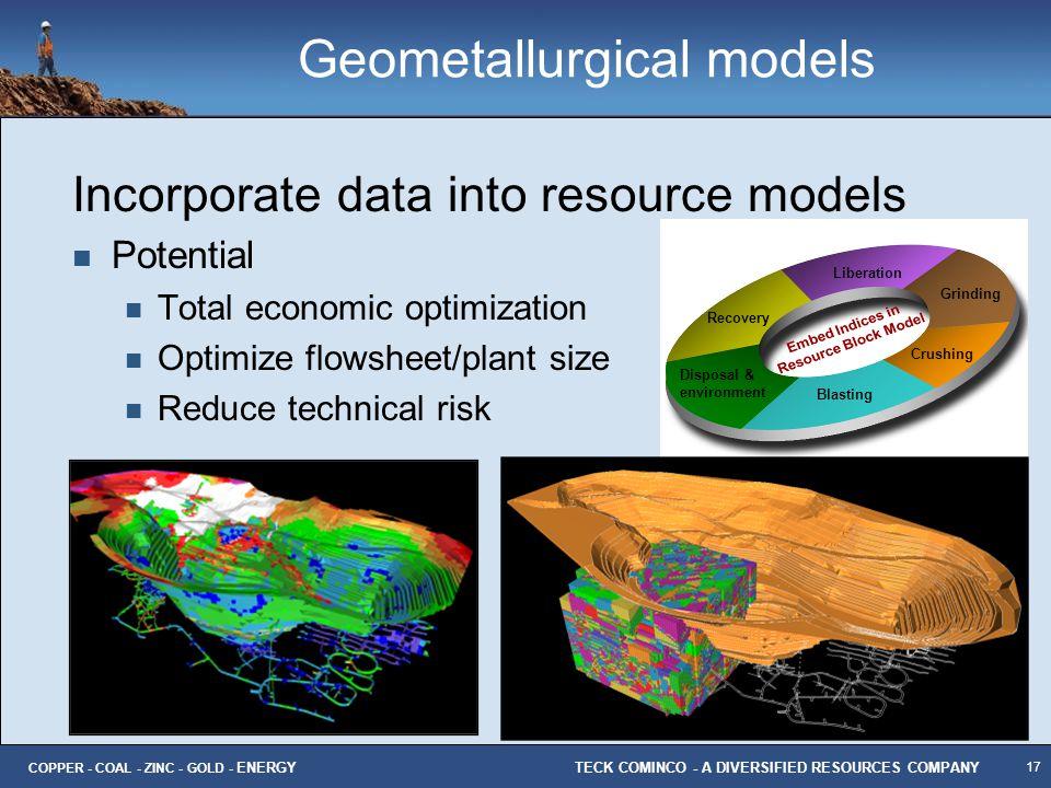 Geometallurgical models