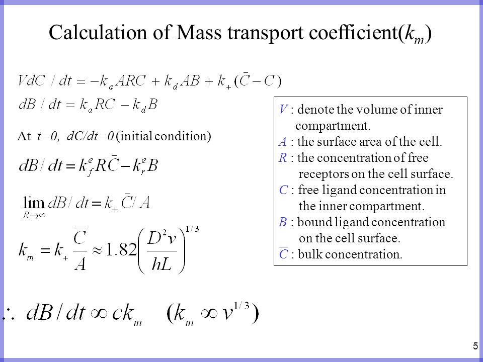 Calculation of Mass transport coefficient(km)