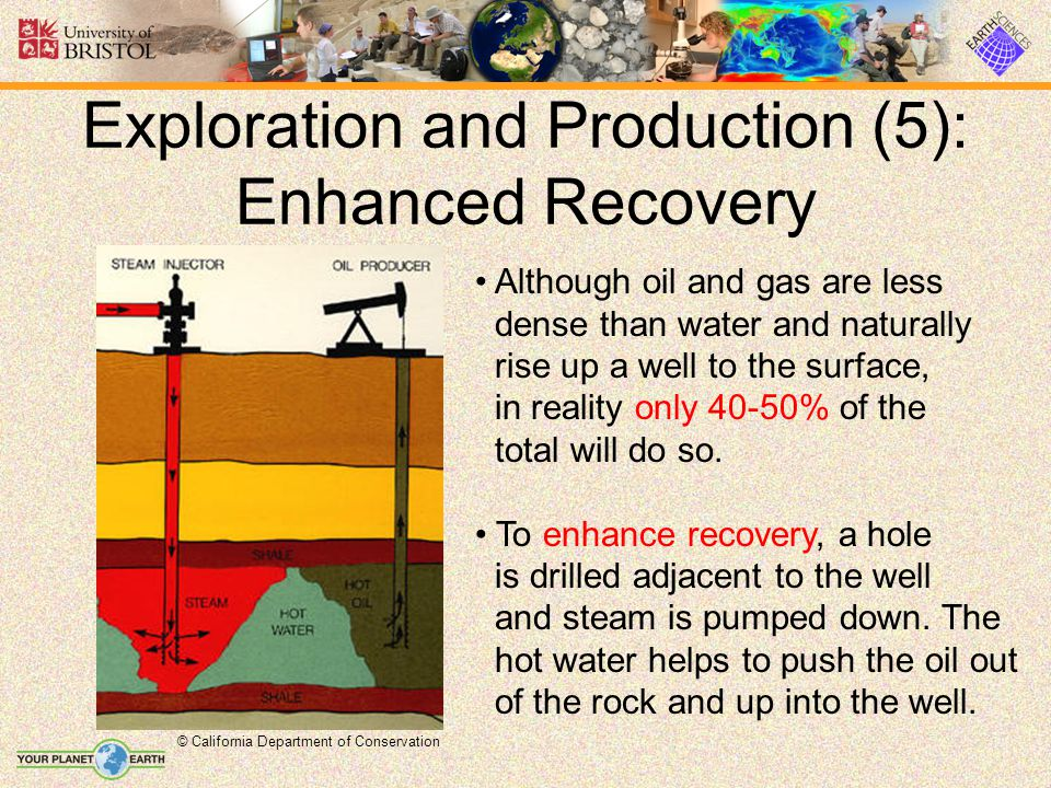 Exploration and Production (5): Enhanced Recovery