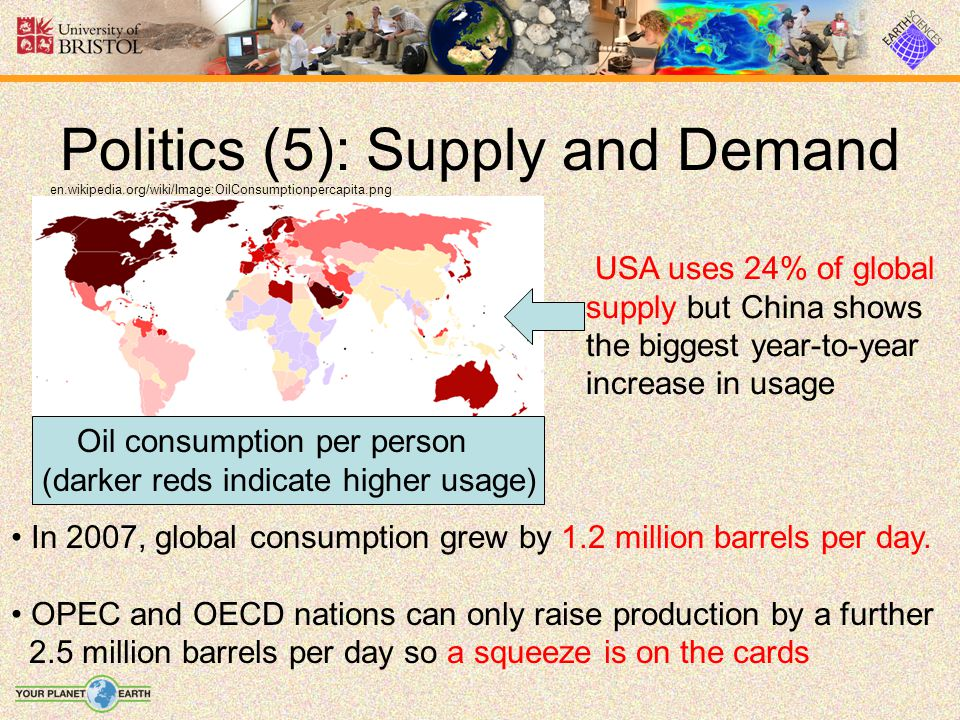 Politics (5): Supply and Demand