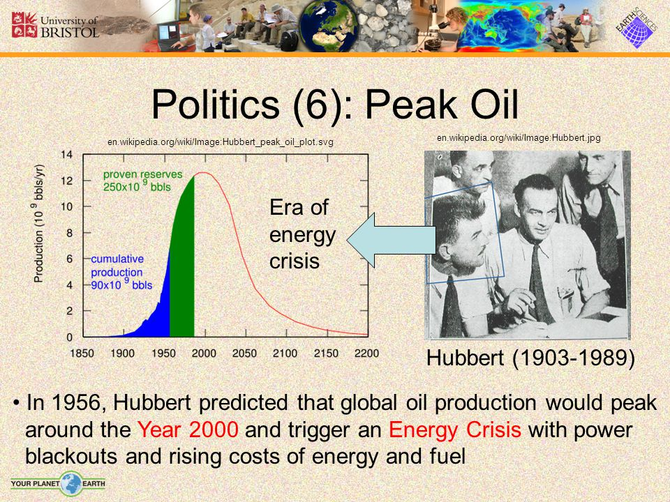 Politics (6): Peak Oil Era of energy crisis Hubbert (1903-1989)