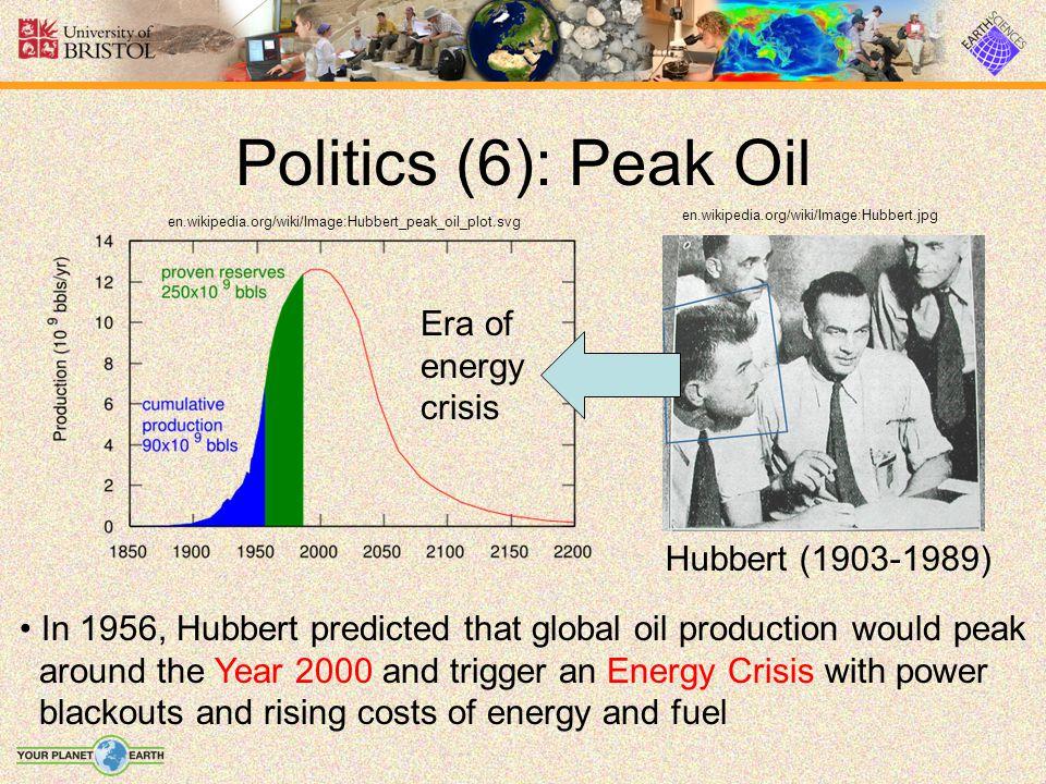 Politics (6): Peak Oil Era of energy crisis Hubbert (1903-1989)