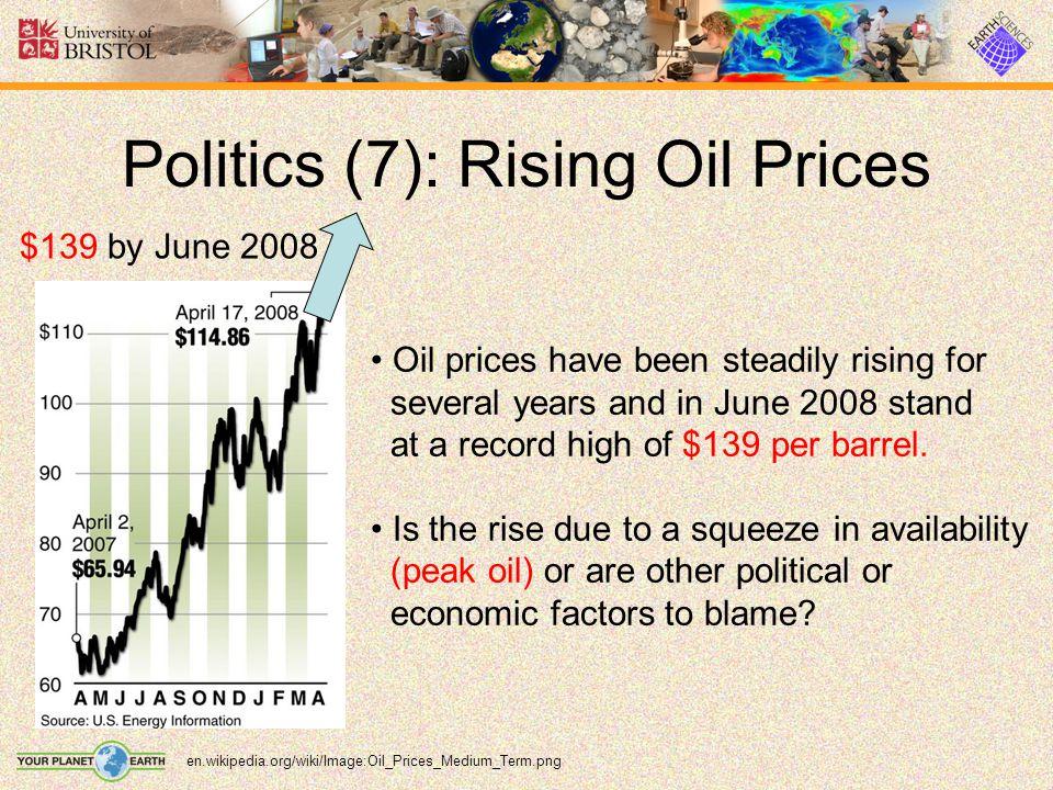 Politics (7): Rising Oil Prices
