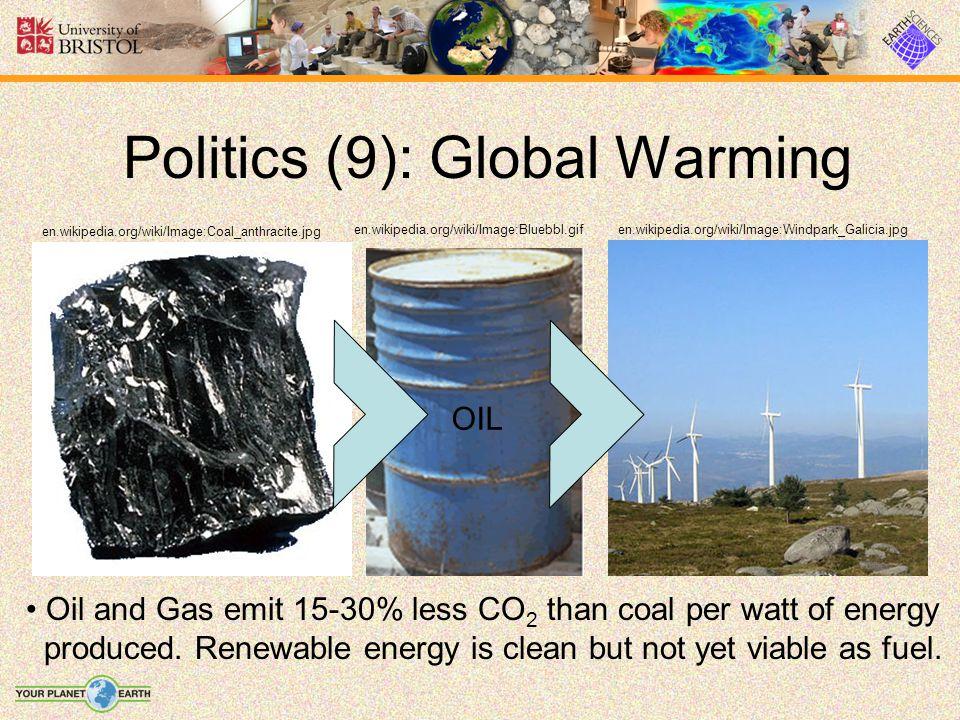 Politics (9): Global Warming