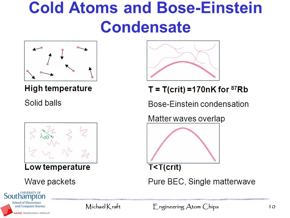 Cold Atoms and Bose-Einstein Condensate