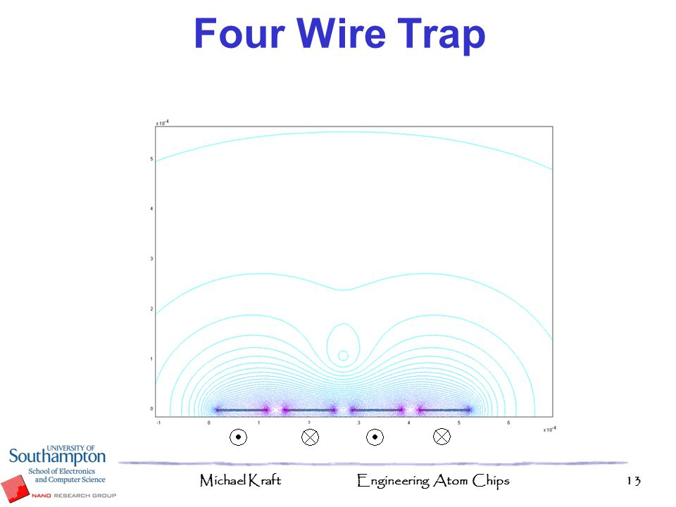 Four Wire Trap