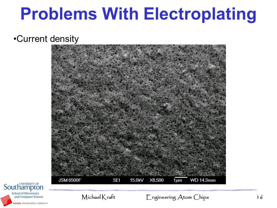 Problems With Electroplating