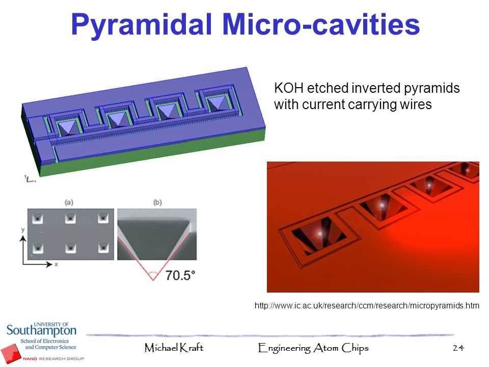 Pyramidal Micro-cavities