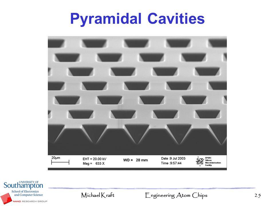 Pyramidal Cavities