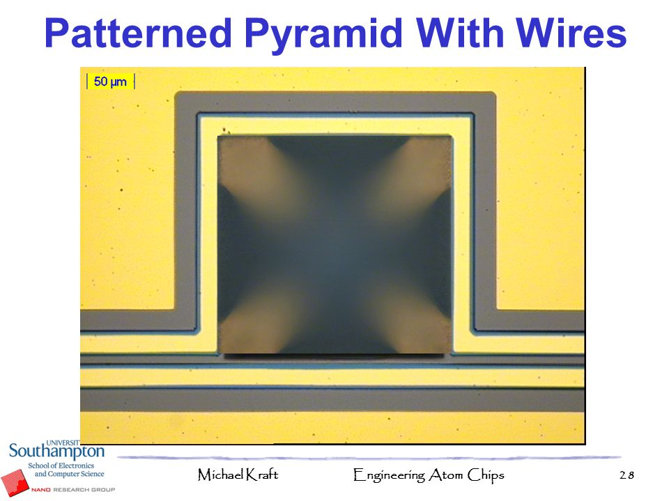 Patterned Pyramid With Wires