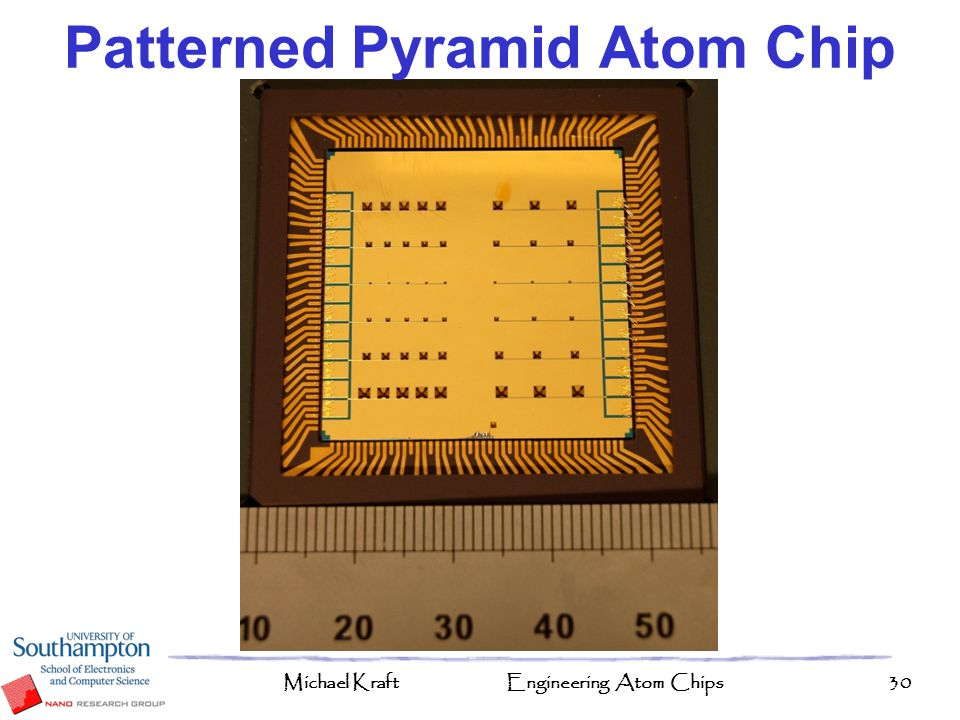 Patterned Pyramid Atom Chip