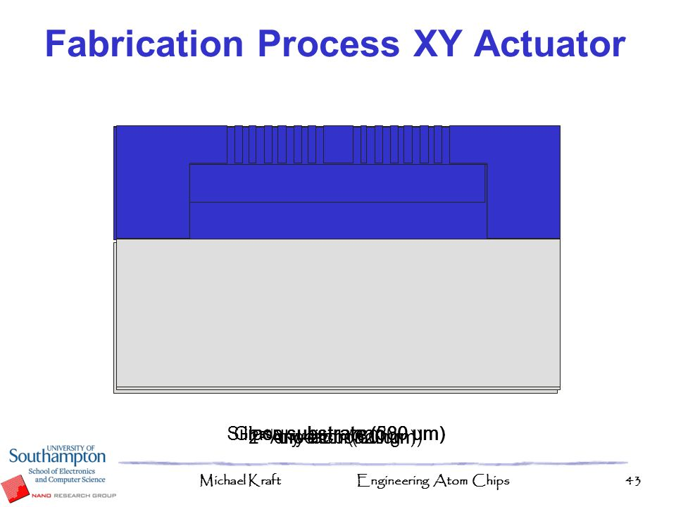 Fabrication Process XY Actuator