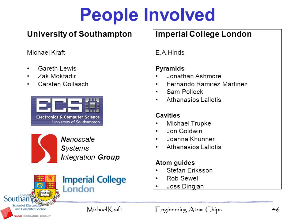 People Involved University of Southampton Imperial College London