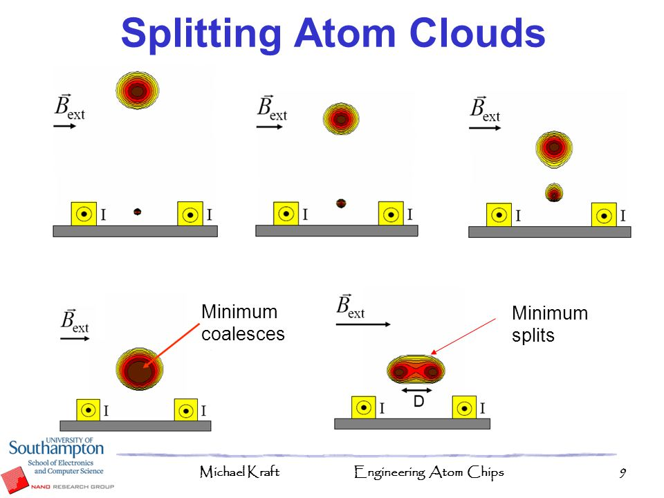 Splitting Atom Clouds Minimum coalesces Minimum splits