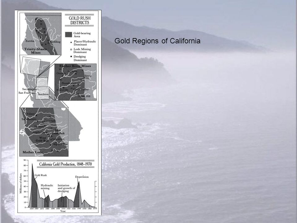 Gold Regions of California