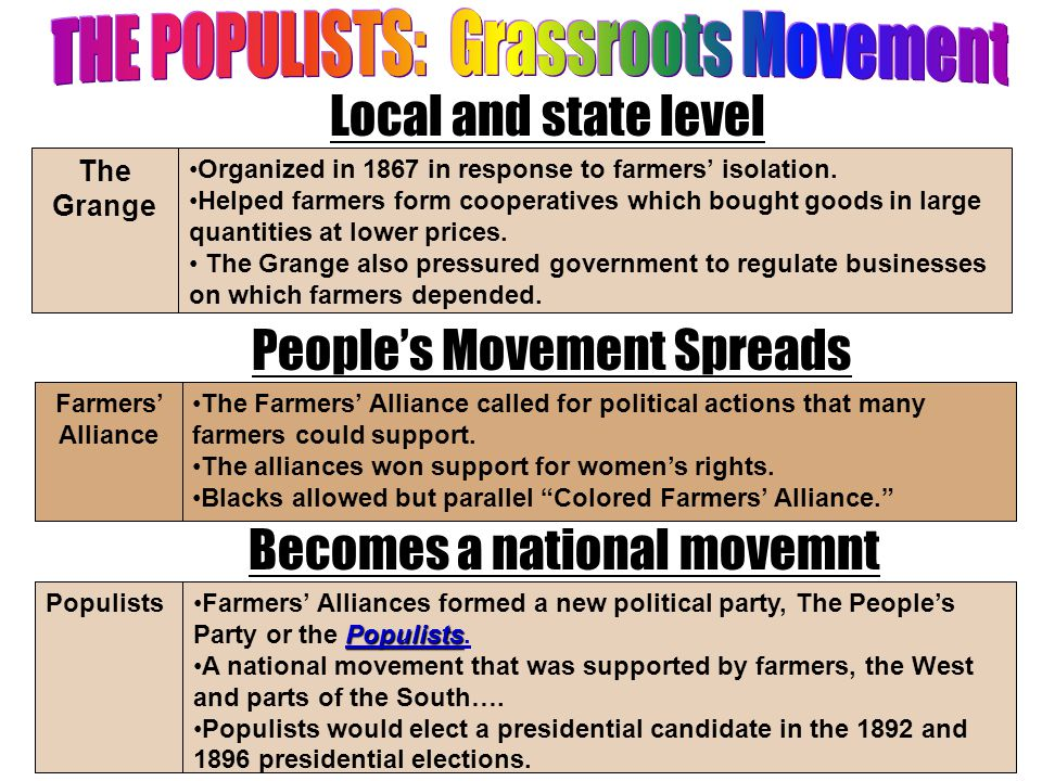 THE POPULISTS: Grassroots Movement Local and state level