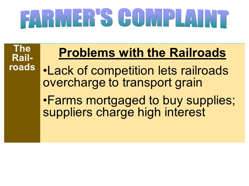 Problems with the Railroads