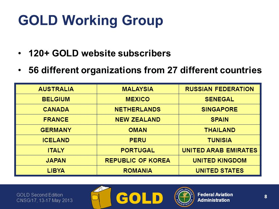 GOLD Working Group 120+ GOLD website subscribers