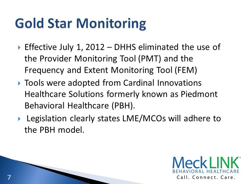 Gold Star Monitoring