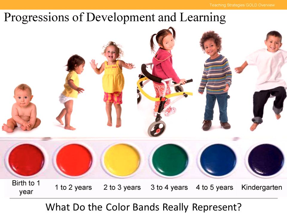 What Do the Color Bands Really Represent