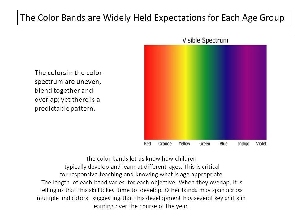The Color Bands are Widely Held Expectations for Each Age Group