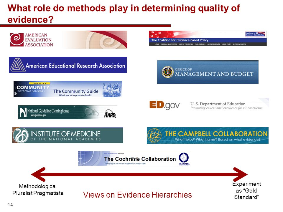 What role do methods play in determining quality of evidence