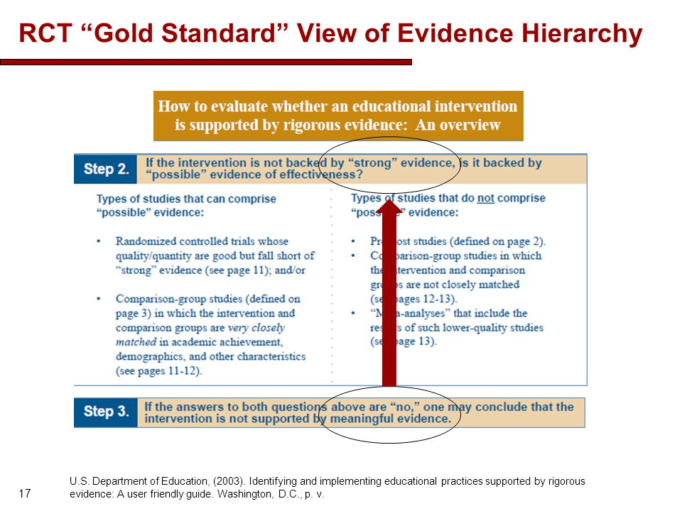 RCT Gold Standard View of Evidence Hierarchy