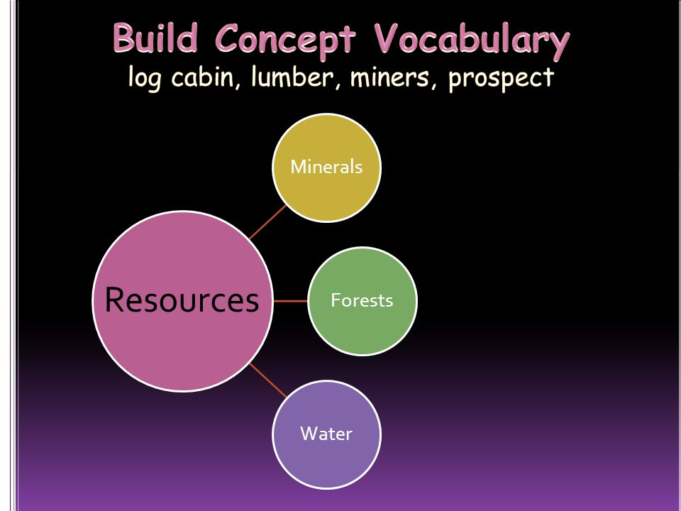 Build Concept Vocabulary log cabin, lumber, miners, prospect