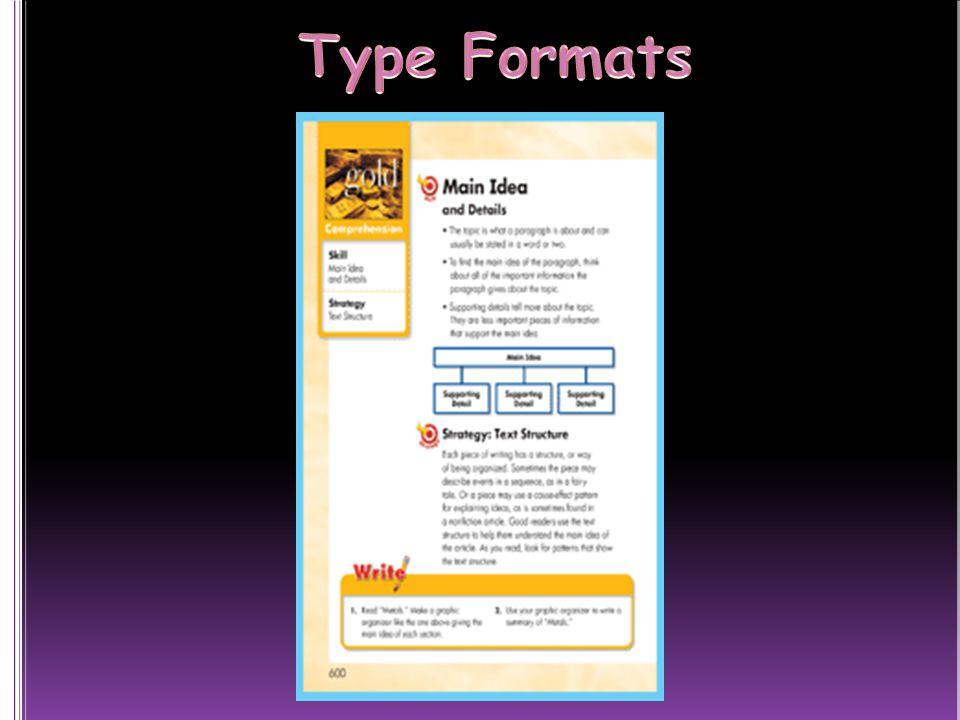 Type Formats