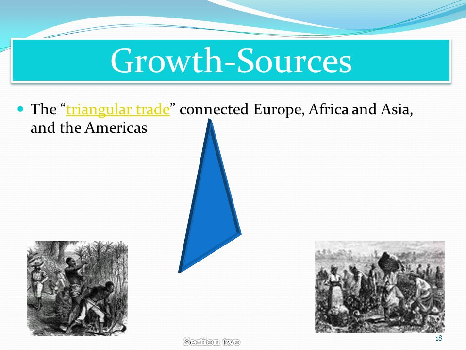 Growth-Sources The triangular trade connected Europe, Africa and Asia, and the Americas.