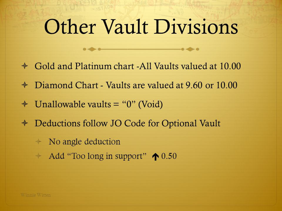 Other Vault Divisions Gold and Platinum chart -All Vaults valued at 10.00. Diamond Chart - Vaults are valued at 9.60 or 10.00.