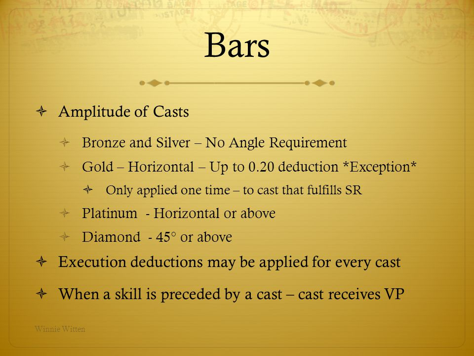 Bars Amplitude of Casts