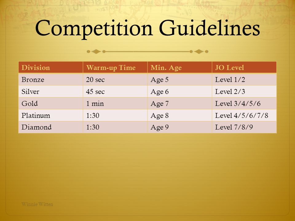 Competition Guidelines