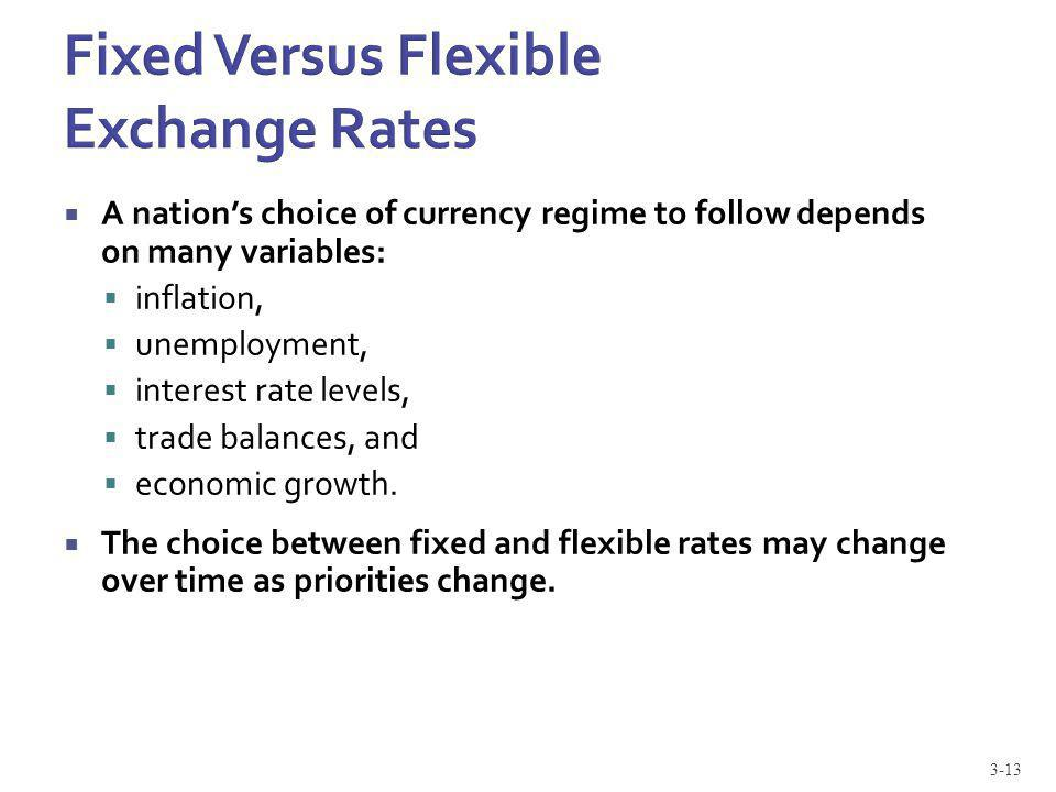 Fixed Versus Flexible Exchange Rates