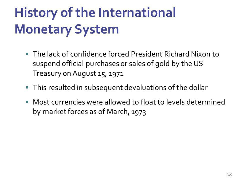 History of the International Monetary System