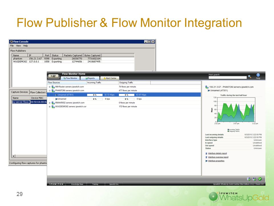 Flow Publisher – Flow Monitoring for Every Network