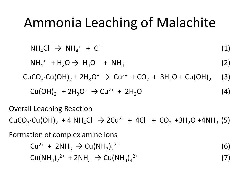 Ammonia Leaching of Malachite