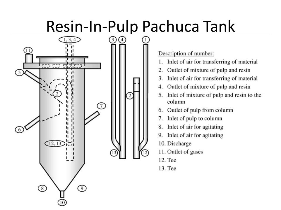Resin-In-Pulp Pachuca Tank